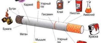 Курить или не курить? Пить или не пить? Вот в чем вопрос